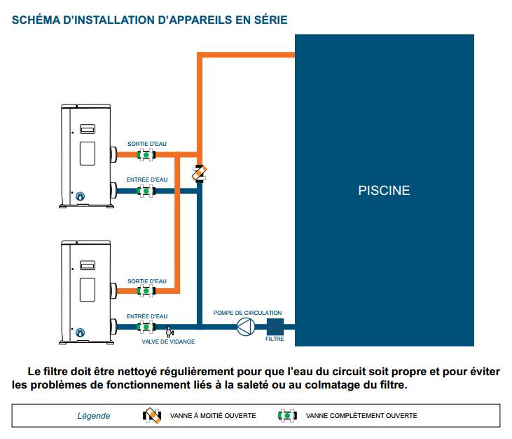 schéma-installation-appareils-en-série